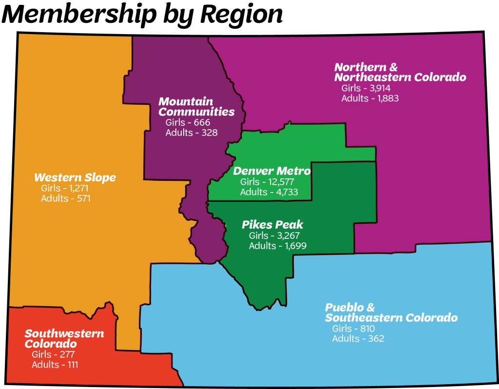 membership by region 2016